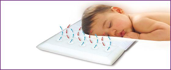 Sleep Breastfeeding